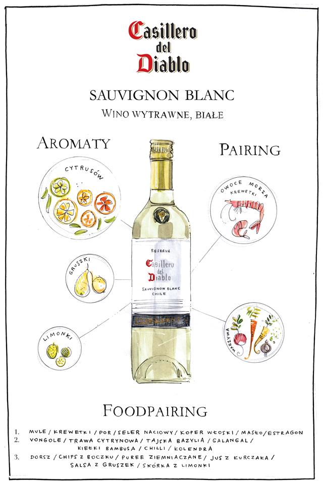 sauvignon_blanc_fb
